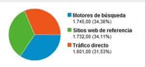 analytics4